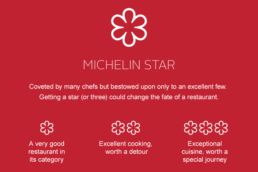 What is a Michelin star? A guide to what the ratings mean.
